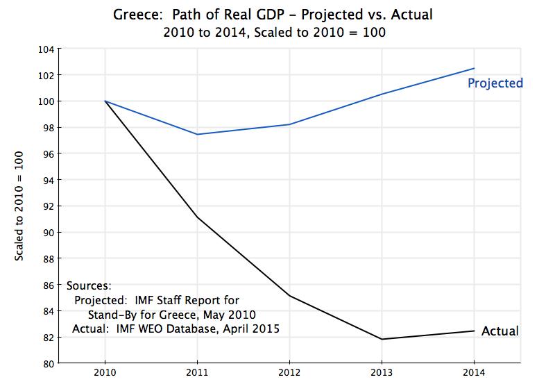 greece unemployment benefits