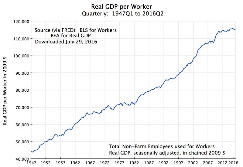 jobs   An Economic Sense